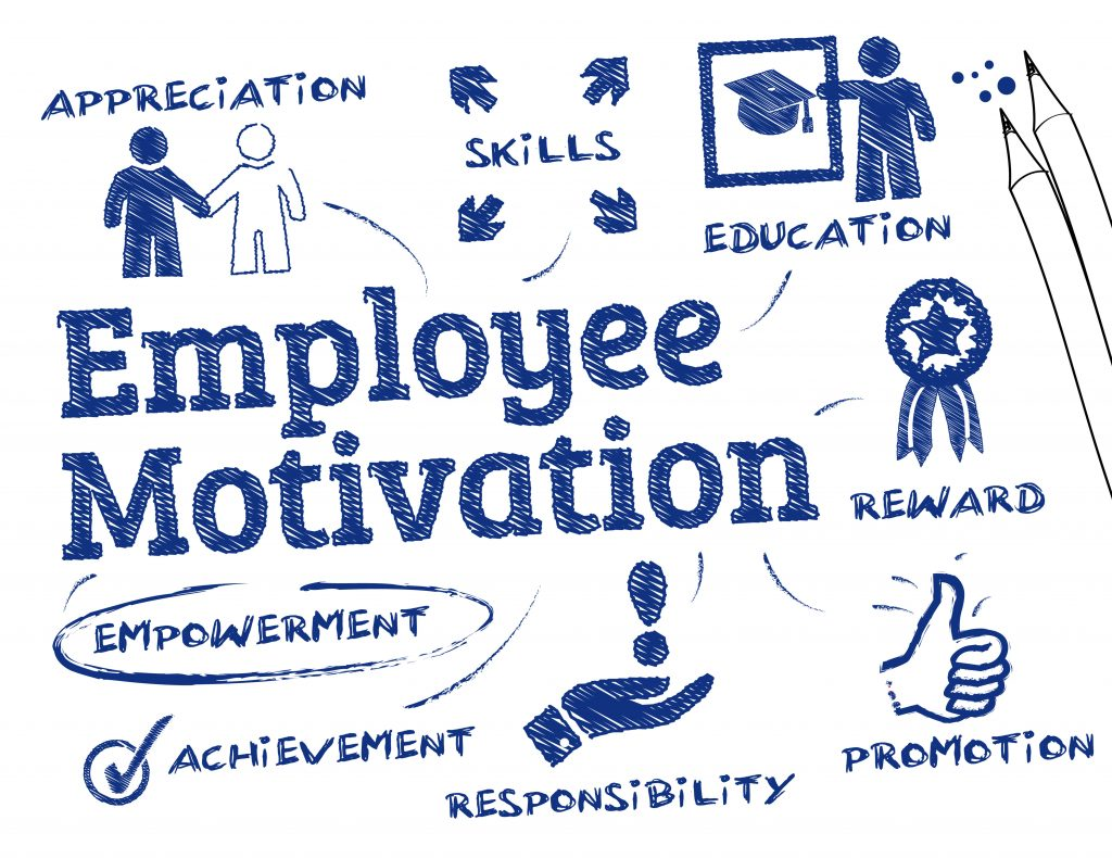 employee engagement - motivation word graphic with icons  ID 46085629 © Trueffelpix | Dreamstime.com