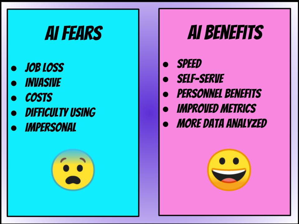 AI Fears vs. AI Benefits